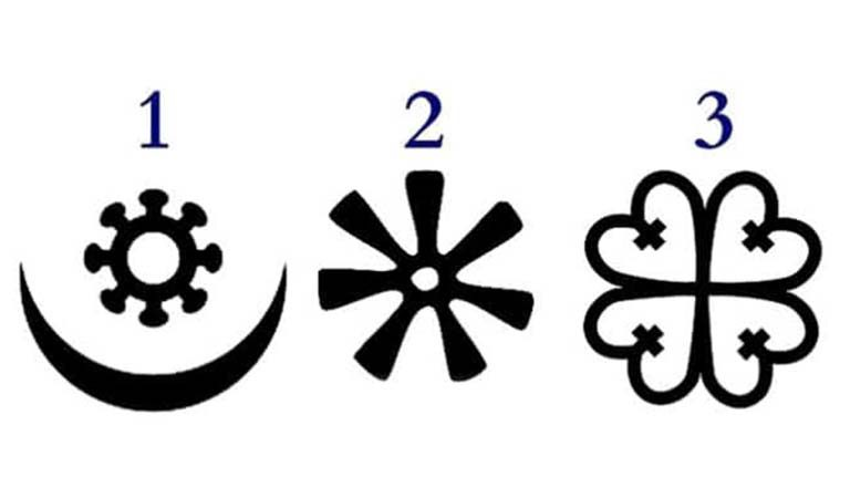 TEST:Choose an African Spiritual Symbol and Discover Your Life Goal